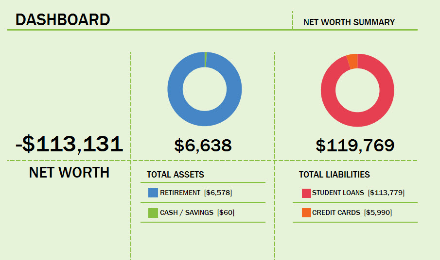 Networth Jan 5 2015