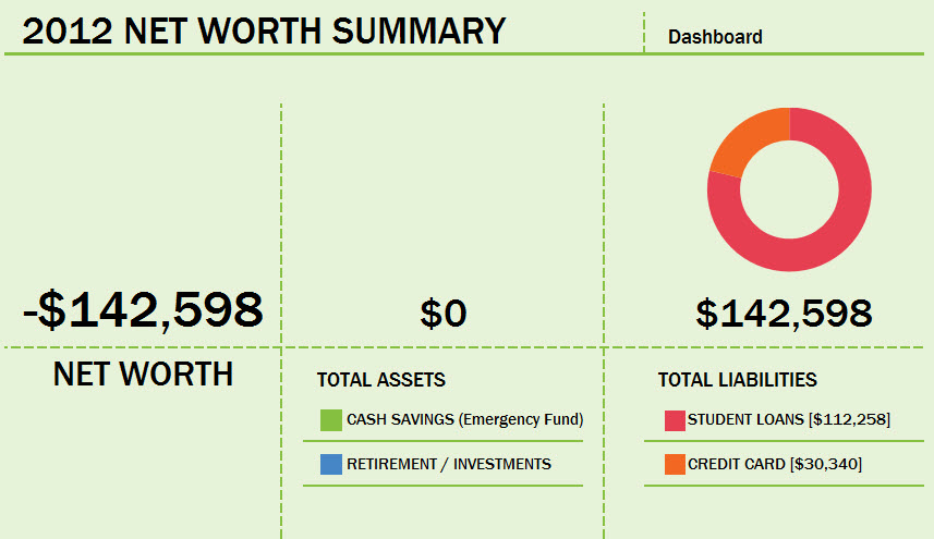 2012-networth-dashboard-updated-112258