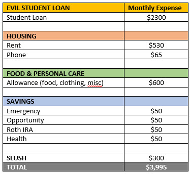 Sept 2016 spending plan